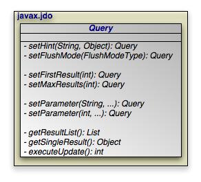 Apache OpenJPA 2 4 User's Guide